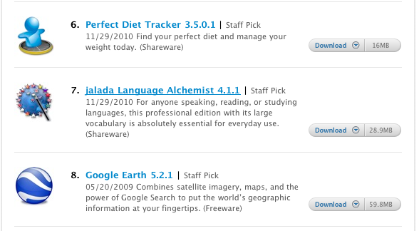Perfect Diet Tracker download ranking